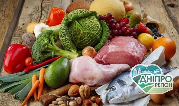 Оприлюднено моніторинг цін на продукти харчування в Україні