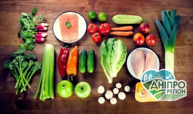 В Уряді розповіли, як вплинув карантин на ціни на продукти харчування