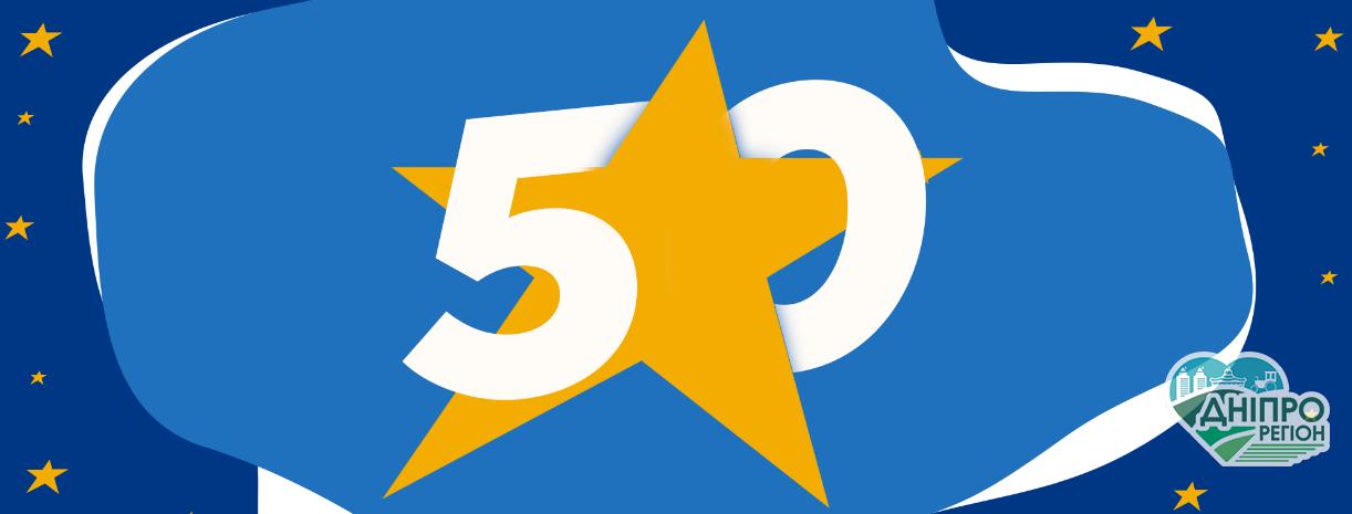Четверо педагогів Дніпропетровщини увійшли до ТОП-50 найкращих вчителів України