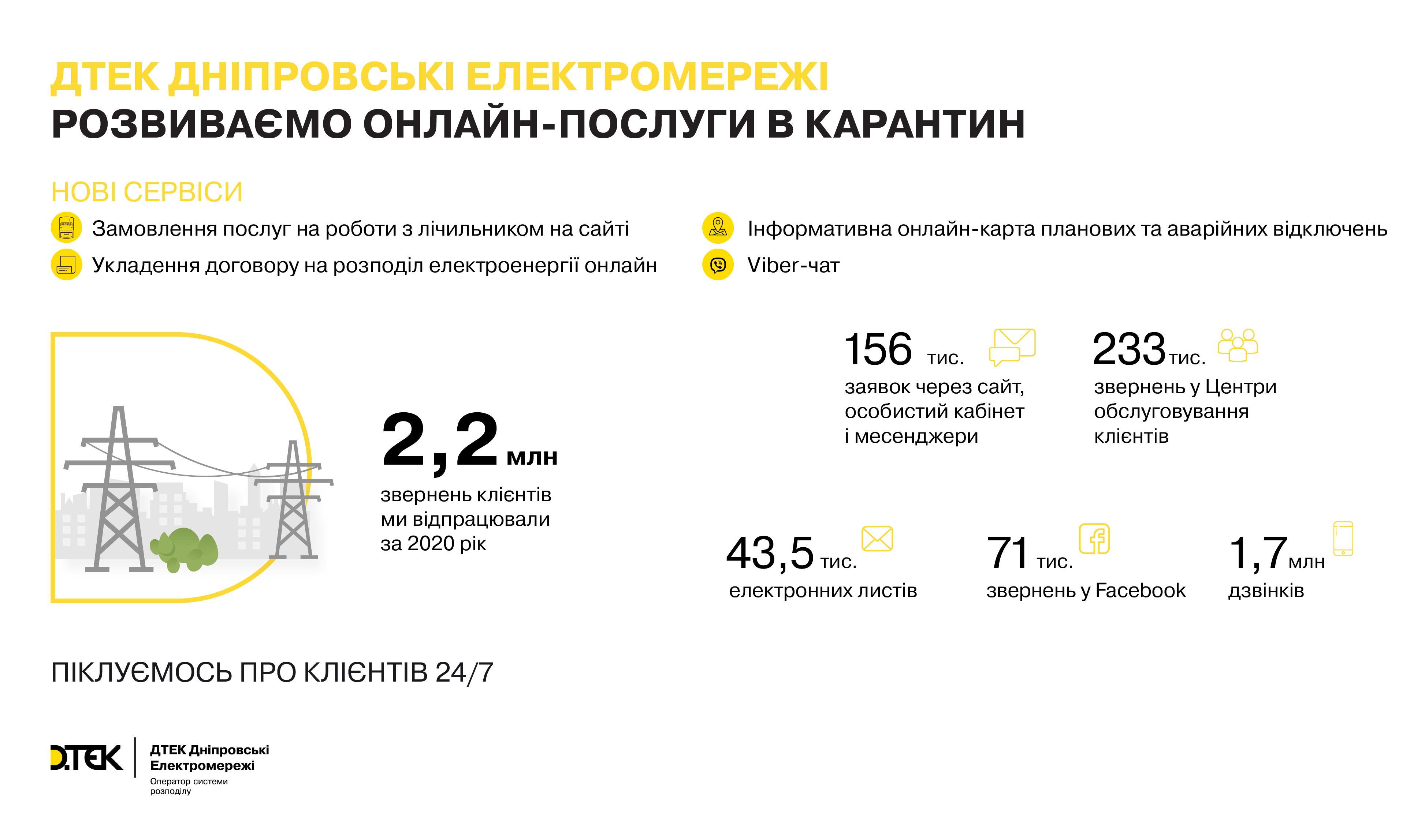Графік роботи ДТЕК Дніпровські електромережі на новорічні свята