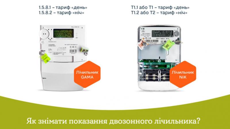 Поради від YASNO: як знімати показання двозонного електролічильника